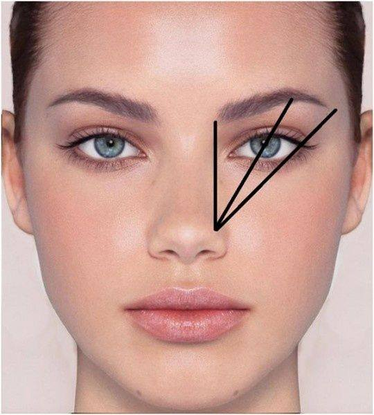 permanent makeup proceedures eyebrows durban